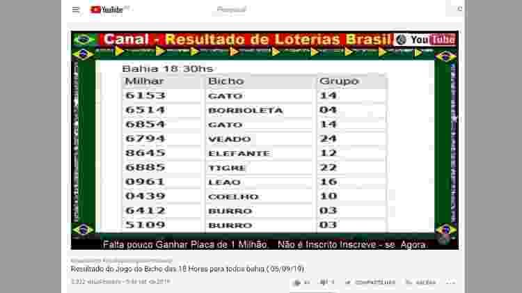 Conteúdo no YouTube informa resultado do jogo do bicho para jogadores da Bahia - Reprodução