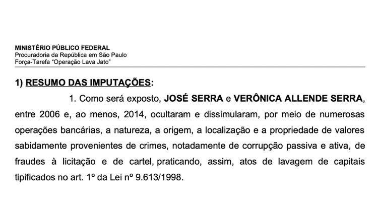 Lava Jato de SP denuncia José Serra e filha por lavagem de dinheiro - BBC - BBC