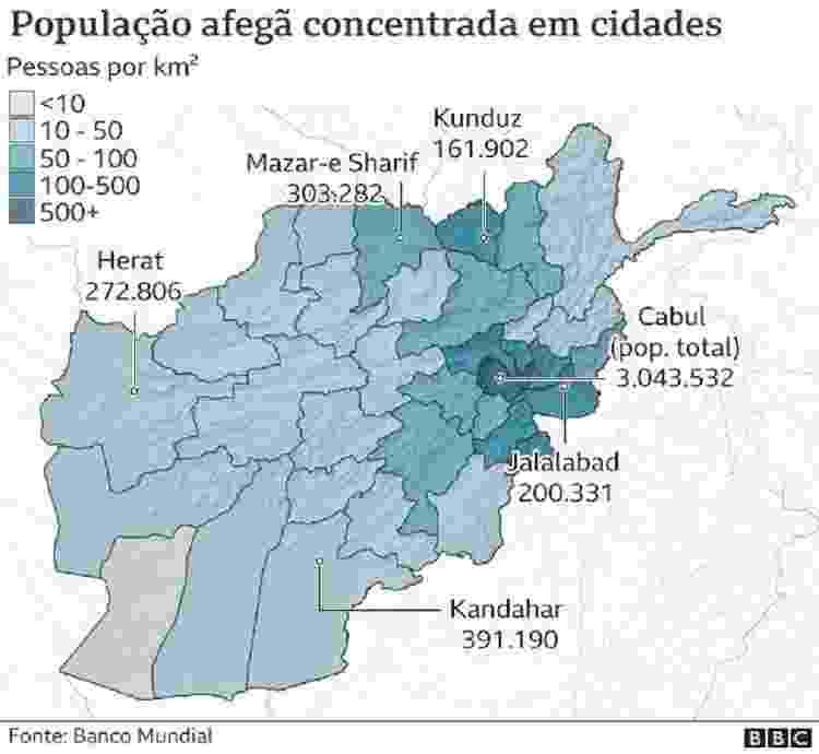 População afegã concentrada em cidades - BBC - BBC