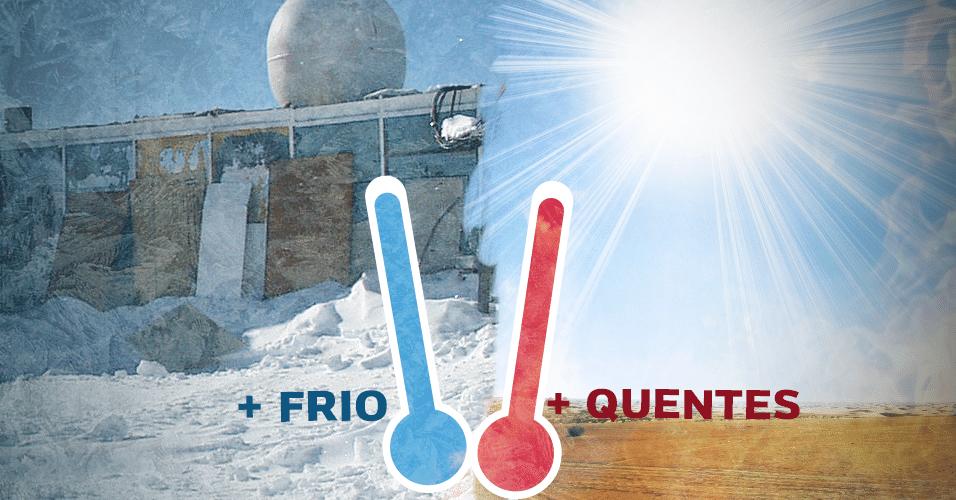 1º.jul.2016 - Já imaginou se durante o inverno a temperatura da sua cidade chegasse a -89,2°C? E se no verão os termômetros alcançassem a marca dos 56,7°C? Parece impossível, mas, essas duas temperaturas foram registradas de verdade em pontos bastante distintos do planeta. A primeira foi medida em Vostok, na Antártida, e é a temperatura mais baixa já registrada na Terra. A segunda foi medida em Furnace Creek, na Califórnia (EUA), e é a mais alta que se tem notícia. Ficou curioso para saber quais são as temperaturas mais extremas já registradas no mundo? É só navegar à esquerda para conhecer os lugares mais frios e à direita, os mais quentes. Os dados são de um relatório da Organização Meteorológica Mundial