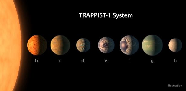 'exoplaneta descoberto' é o doodle do google que você verá hoje