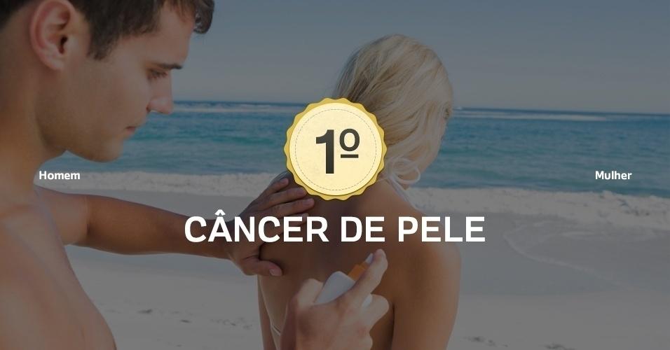 7.abr.2016 - O câncer de pele não melanoma é o mais comum entre todos os cânceres. De acordo com o Inca (Instituto Nacional de Câncer José Alencar Gomes da Silva), a estimativa é que sejam diagnosticados 175.760 casos novos a cada ano, sendo 80.850 em homens e 94.910 em mulheres. O valor corresponde a 29% do total estimado de novos casos de câncer em 2016, que é de 596.070 casos. Para saber quais são os cânceres mais comuns em homens, clique na esquerda do álbum. Se quiser descobrir os tipos da doença que afetam as mulheres, navegue pela direita