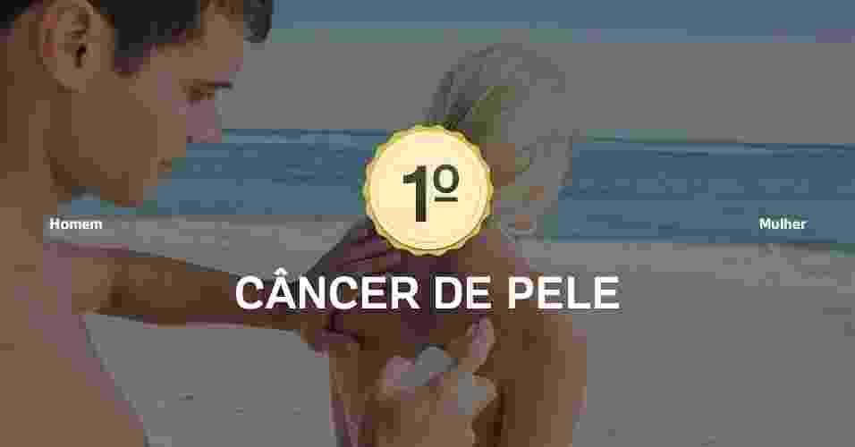 7.abr.2016 - O câncer de pele não melanoma é o mais comum entre todos os cânceres. De acordo com o Inca (Instituto Nacional de Câncer José Alencar Gomes da Silva), a estimativa é que sejam diagnosticados 175.760 casos novos a cada ano, sendo 80.850 em homens e 94.910 em mulheres. O valor corresponde a 29% do total estimado de novos casos de câncer em 2016, que é de 596.070 casos. Para saber quais são os cânceres mais comuns em homens, clique na esquerda do álbum. Se quiser descobrir os tipos da doença que afetam as mulheres, navegue pela direita - iStock/ Wavebreakmedia