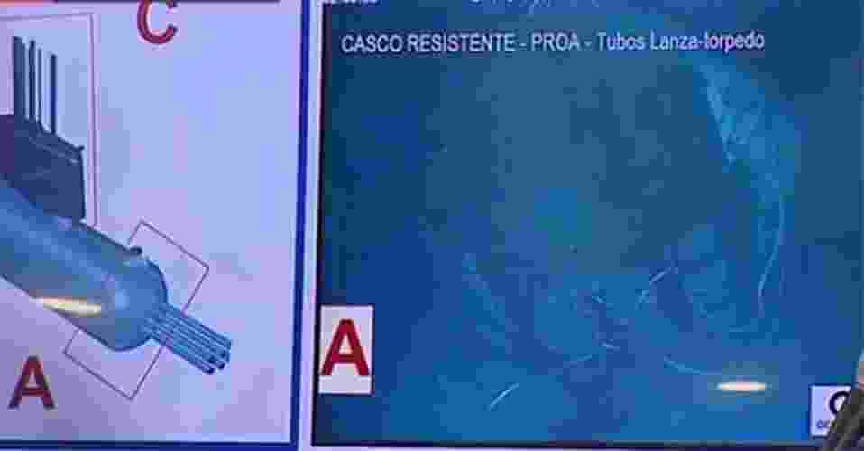 """17.nov.2018 - Autoridades argentinas apresentam imagem da proa do submarino ARA San Jose no local onde foi localizado, a 907 metros da superfície. O chefe da Base Naval de Mar del Plata, Gabriel González, disse a jornalistas que """"o submarino sofreu uma implosão"""" - Reprodução"""