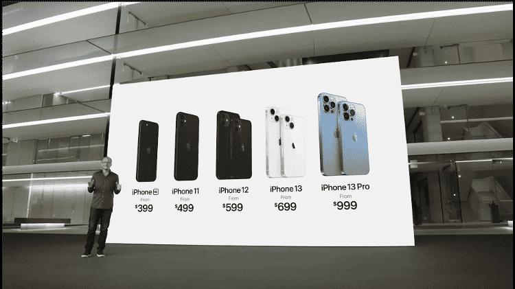 A Apple irá vender em sua loja oficial o iPhone SE, iPhone 11, iPhone 12, iPhone 13 e iPhone 13 Pro - Reprodução - Reprodução