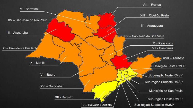 Atualização do Plano São Paulo em 10 de julho de 2020 - Divulgaçã - Divulgaçã