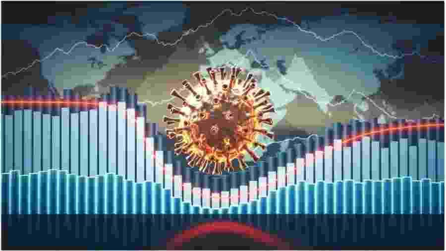Segundo Banco Mundial, recessão causada por novo coronavírus deve ser a quarta pior dos últimos 150 anos - Getty Images