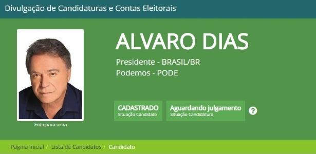 Alvaro Dias (Podemos) em ficha de registro de candidatura do TSE