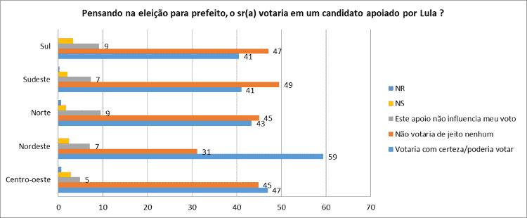 """img2 - Pesquisa """"A Cara da Democracia: Eleições 2020"""" - Pesquisa """"A Cara da Democracia: Eleições 2020"""""""