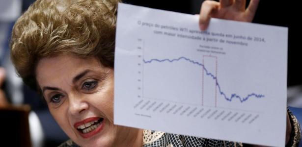 Dilma Rousseff apresentou documentos durante seu discurso ao Senado Federal
