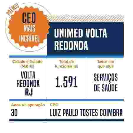 Ficha Unimed Volta Redonda - Arte UOL - Arte UOL
