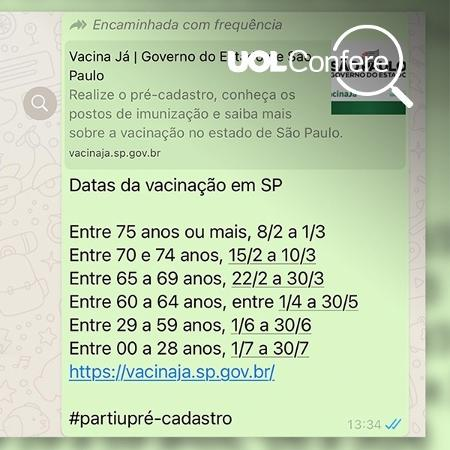Mensagem distribuída pelo WhatsApp inclui faixas etárias que não estão nos grupos prioritários - UOL