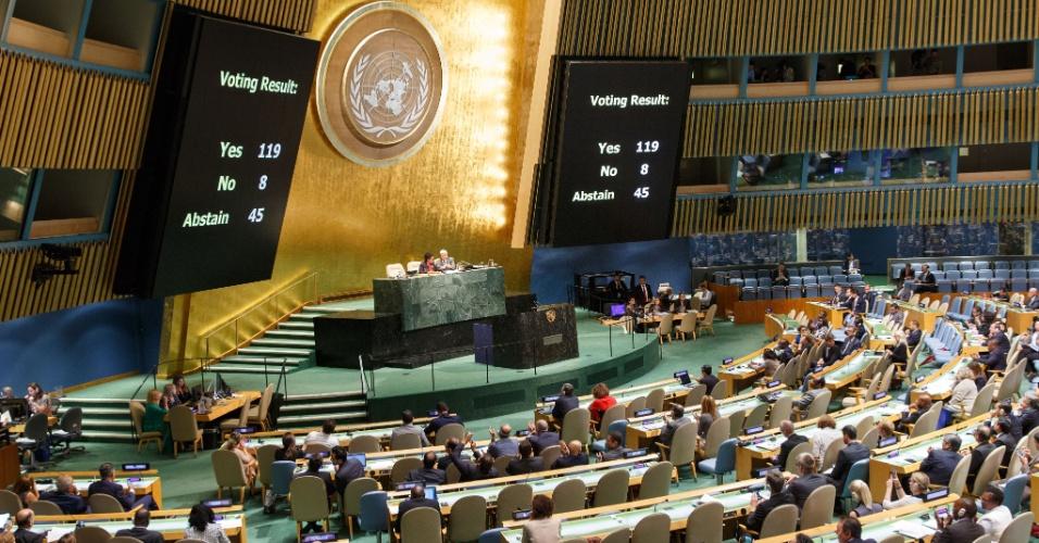 11.set.2015 - Painel mostra o resultado da votação na Assembleia-Geral da ONU, nesta quinta-feira (10), que aprovou uma resolução permitindo que a representação palestina hasteie sua bandeira na sede das Nações Unidas (ONU), em Nova York