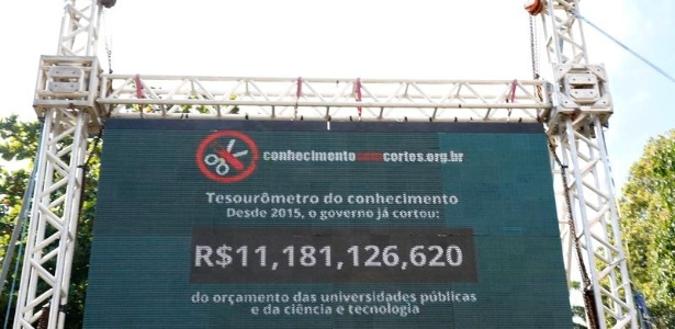 Contador digital foi instalado na Praia Vermelha, no Rio, com o objetivo de denunciar as perdas do financiamento federal voltado para as áreas de ciência e tecnologia