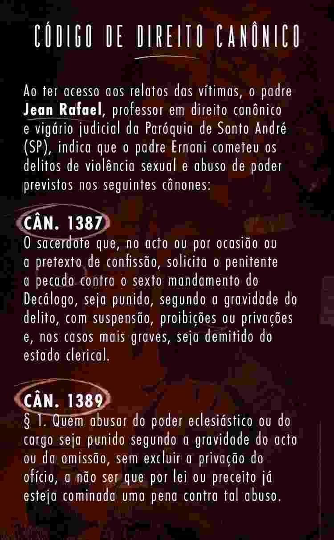 Código de direito canônico - Arte/ UOL - Arte/ UOL