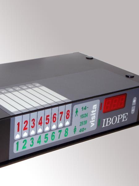 Esse é um dos aparelhinhos atuais usados pela Kantar Ibope - Divulgação
