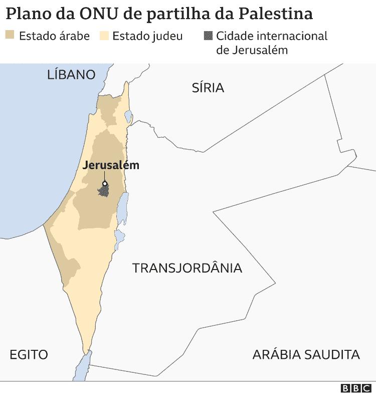Plano de partilha da ONU para a Palestina depois da Segunda Guerra Mundial - BBC - BBC
