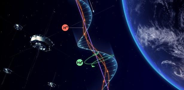 Imagem artística representando a interação entre ondas e partículas observadas pelas naves de missão da Nasa