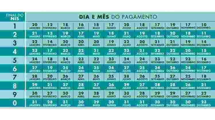 Calendário Bolsa Família 2020 - Divulgação/Ministério da Cidadania - Divulgação/Ministério da Cidadania