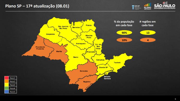 8.jan.2021 - Plano SP - 17ª atualização - Divulgação/Governo de SP - Divulgação/Governo de SP