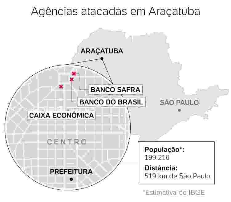 Mapa Araçatuba - São Paulo  - Arte UOL - Arte UOL