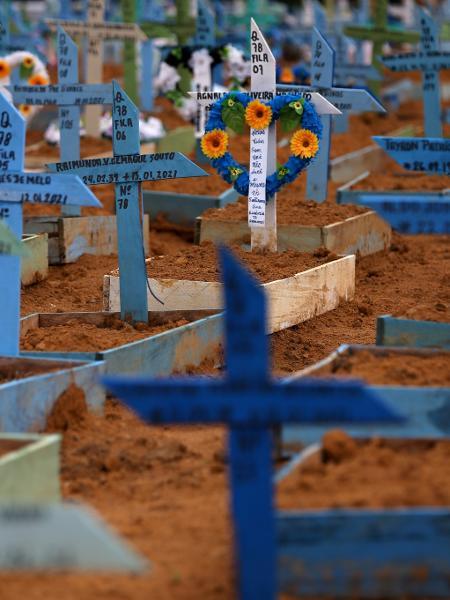 Brasil chega ao horror de 4 mil mortes diárias de covid-19 - Bruno Kelly/Reuters