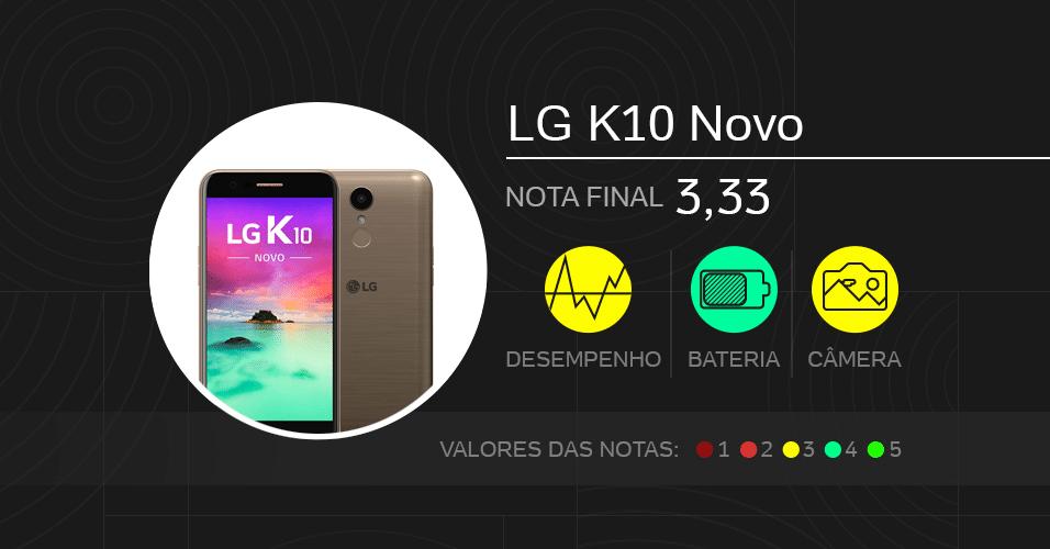 LG K10 Novo - Melhores celulares de 2017