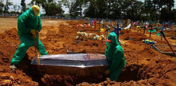PANDEMIA DE CORONAVÍRUS   Com 2.484 mortes por covid em 24h, Brasil tem 2 regiões com alta na média de óbitos
