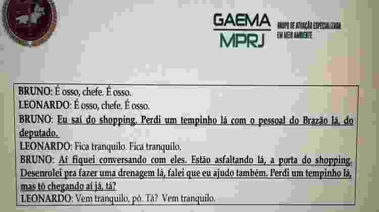 Diálogo telefônico em Bruno Pupe Cancella cita o deputado Pedro Brazão - Reprodução