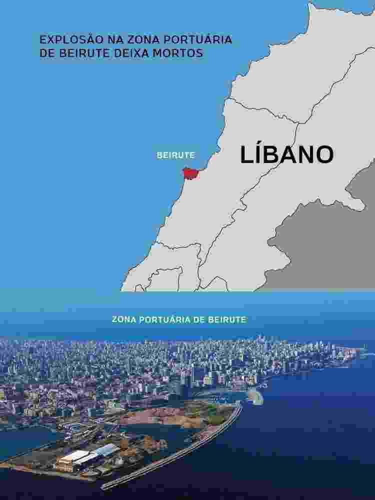 Local da explosão em Beirute - Arte/UOL - Arte/UOL