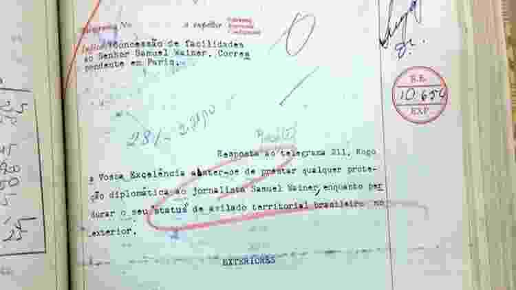 Documento do Itamaraty nega proteção diplomática a Samuel Wainer - Reprodução/ - Reprodução/