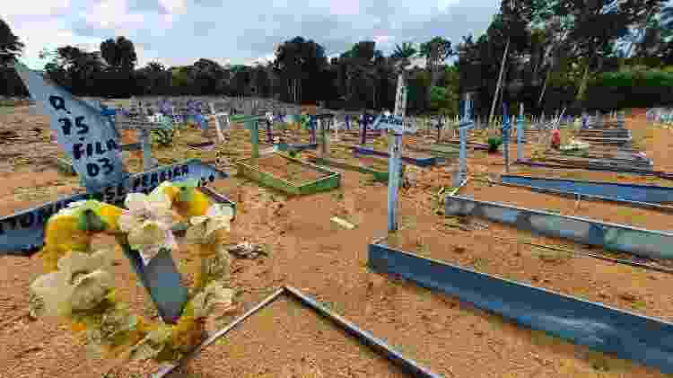 Cemitério 2 - Carlos Madior/UOL - Carlos Madior/UOL