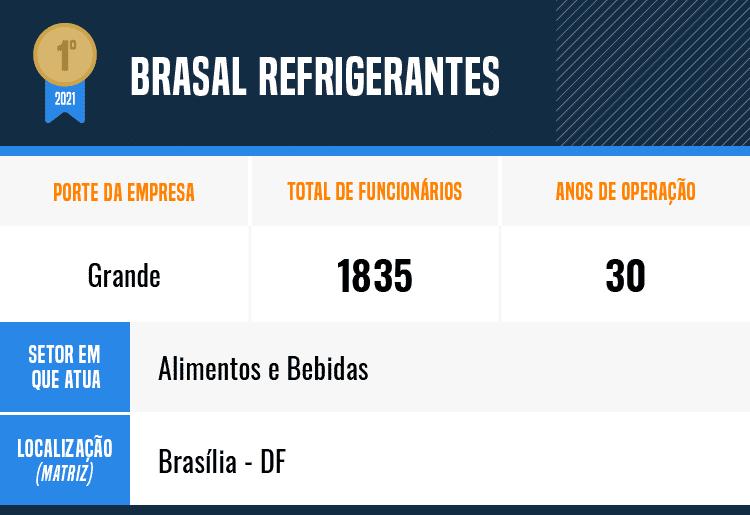 Brasal Refrigerantes - Eric Fiori/UOL - Eric Fiori/UOL