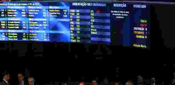 Placar mostra resultado da votação no plenário do Senado - DIDA SAMPAIO/ESTADÃO CONTEÚDO