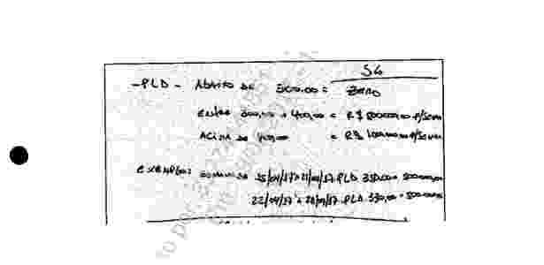 Anotação - Reprodução/UOL - Reprodução/UOL