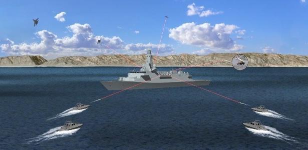 """O """"Dragonfire"""" poderia ser montado em navios e ser disparado contra mísseis ou aeronaves"""