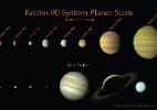 Nasa encontra sistema com oito exoplanetas, assim como o nosso (Foto: Nasa)