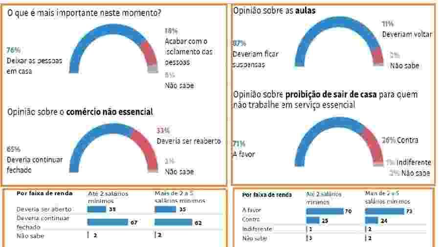 Folha/Datafolha