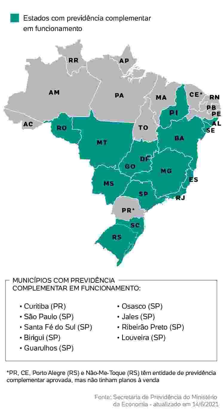 Mapa providencia complementar - Arte/UOL - Arte/UOL