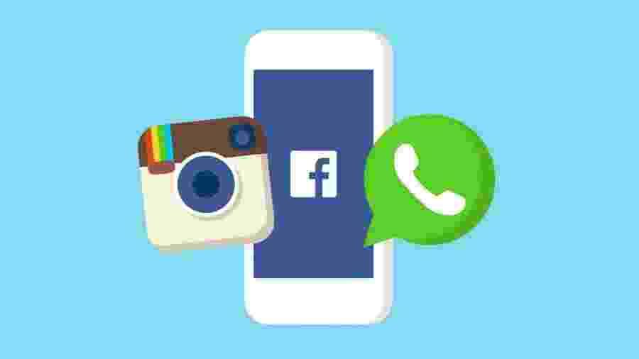 O que Facebook, WhatsApp e Instagram sabem sobre você? - Influu