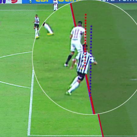 São Paulo questiona gol anulado de Luciano contra o Atlético-MG - Transmissão TV Globo - 03/09/2020