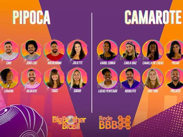 Participantes do BBB 21 (Divulgação/Gshow)