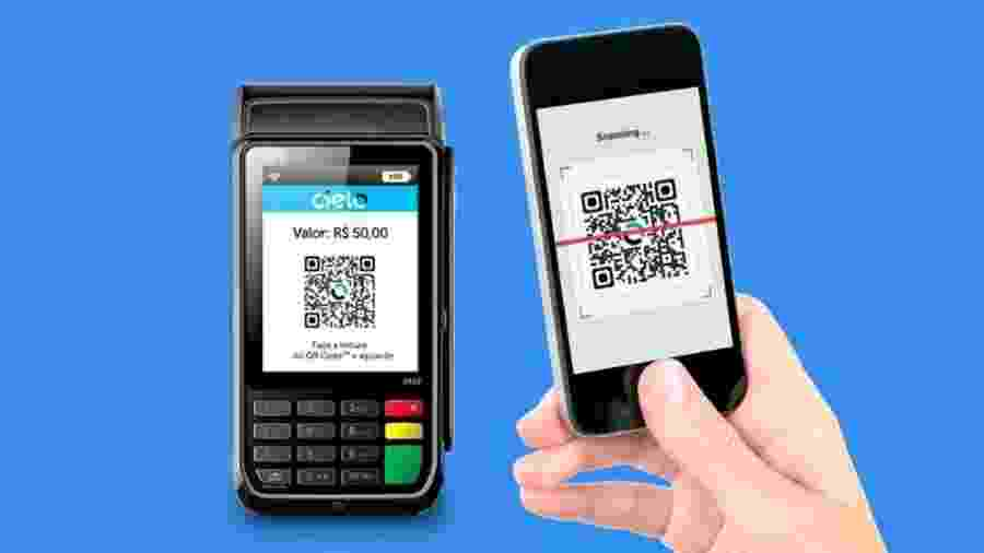 QR Code Cielo - Mobile Transaction