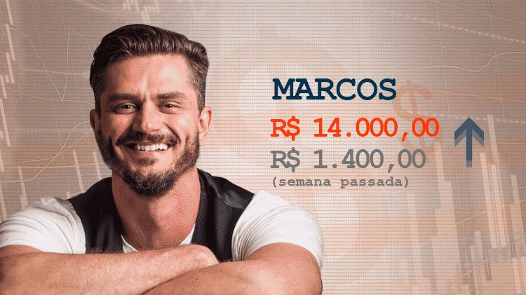 Cotação BBB17 marcos - Divulgação/Globo e Arte/UOL - Divulgação/Globo e Arte/UOL