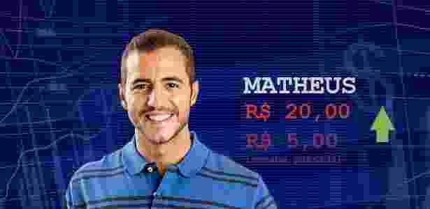 Cotação Matheus - Divulgação/Globo e Arte UOL - Divulgação/Globo e Arte UOL