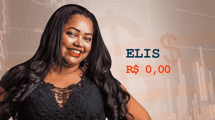 Cotação Semana 1 BBB17 Elis - Divulgação/TV Globo e Arte/UOL - Divulgação/TV Globo e Arte/UOL