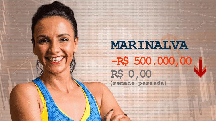 Marinalva_cotação - Divulgação/ Arte UOL - Divulgação/ Arte UOL