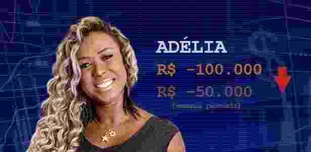 Cotação Adélia - Divulgação/TV Globo e Arte/UOL - Divulgação/TV Globo e Arte/UOL