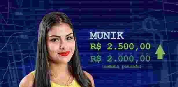 Cotação Munik - Divulgação/Globo e Arte UOL - Divulgação/Globo e Arte UOL