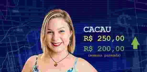 Cotação Cacau - Divulgação/Globo e Arte UOL - Divulgação/Globo e Arte UOL